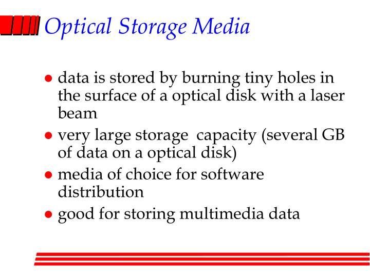 Optical Storage Media