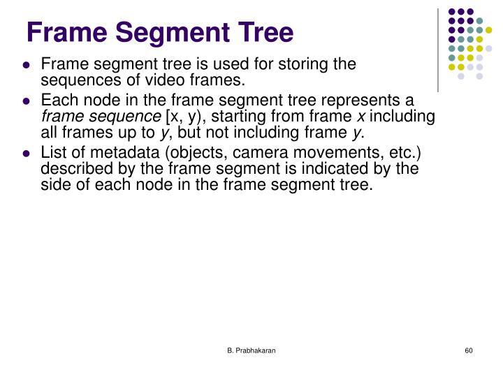 Frame Segment Tree