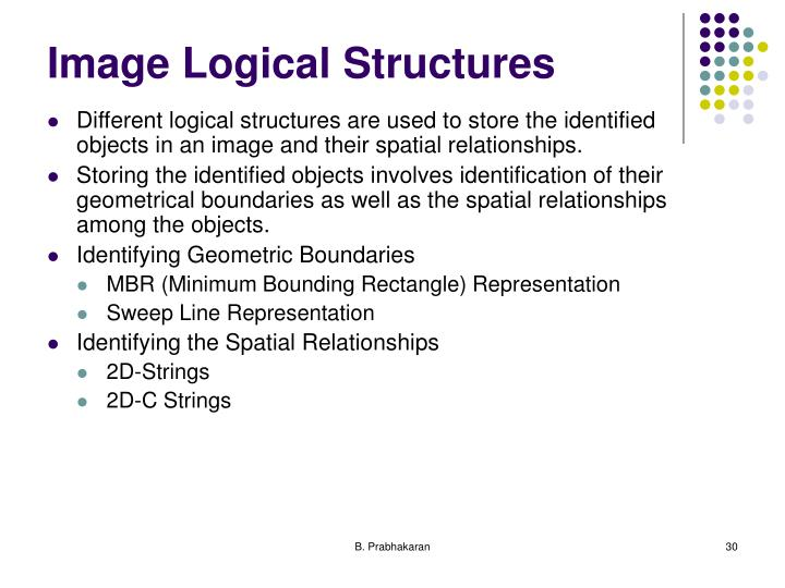 Image Logical Structures