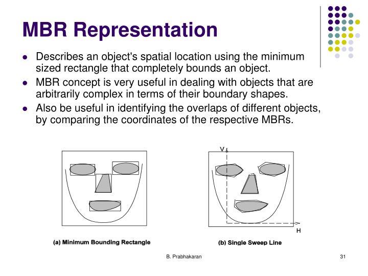 MBR Representation