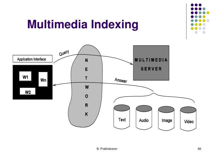 Multimedia Indexing
