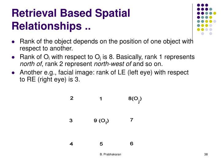 Retrieval Based Spatial Relationships ..