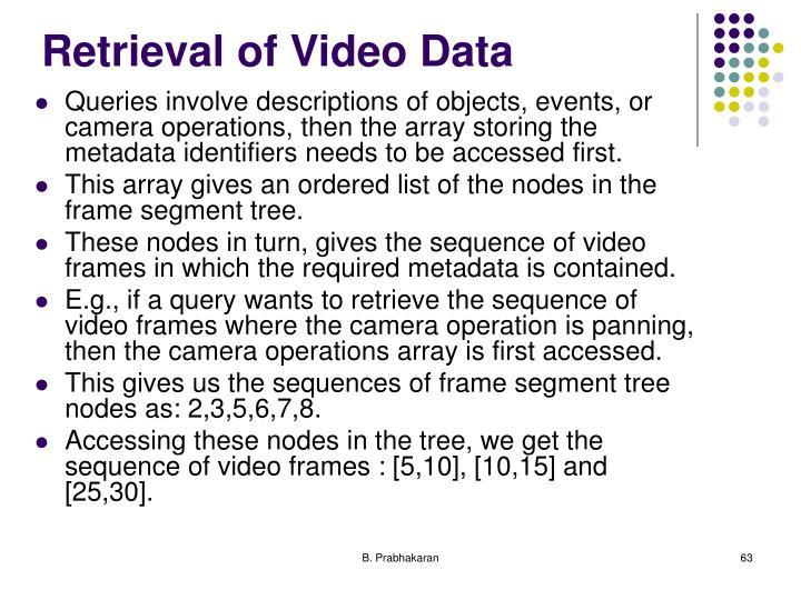 Retrieval of Video Data