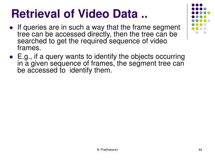 Retrieval of Video Data ..