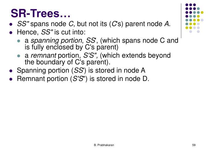 SR-Trees…