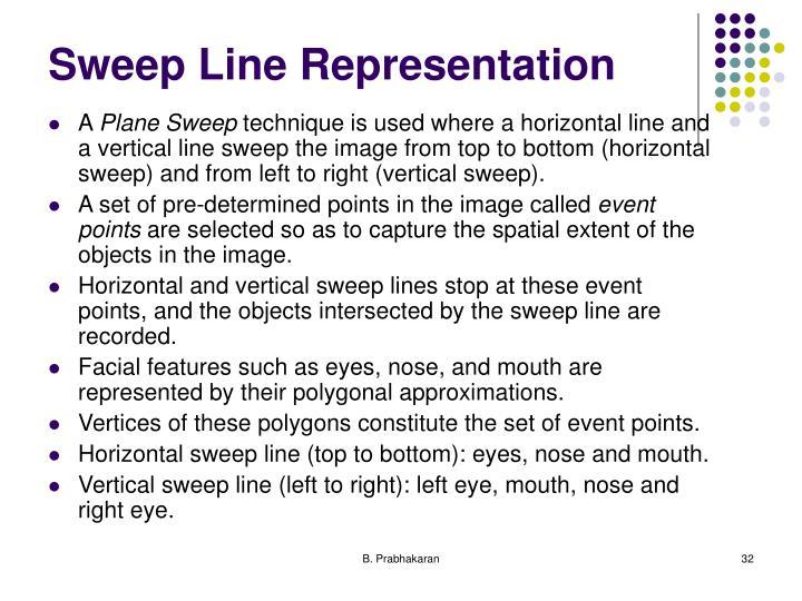 Sweep Line Representation