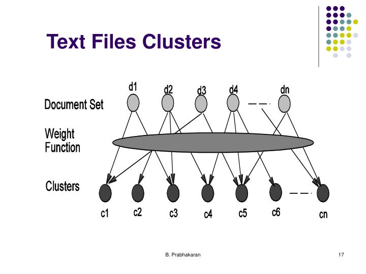 Text Files Clusters