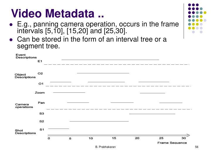 Video Metadata ..