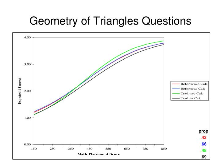 Geometry of Triangles Questions