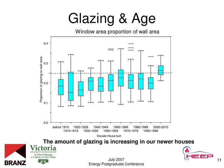 Glazing & Age