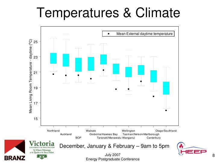 Temperatures & Climate