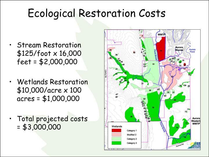 Ecological Restoration Costs