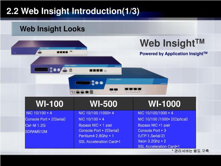 Web Insight Looks