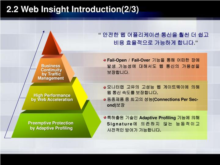 2.2 Web Insight Introduction(2/3)