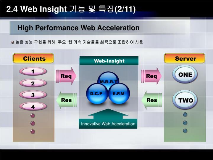 High Performance Web Acceleration