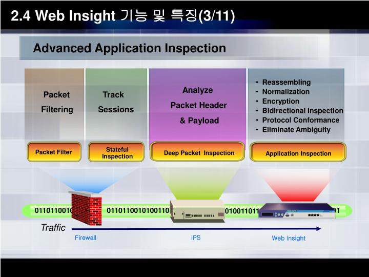 Advanced Application Inspection