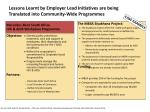lessons learnt by employer lead initiatives are being translated into community wide programmes