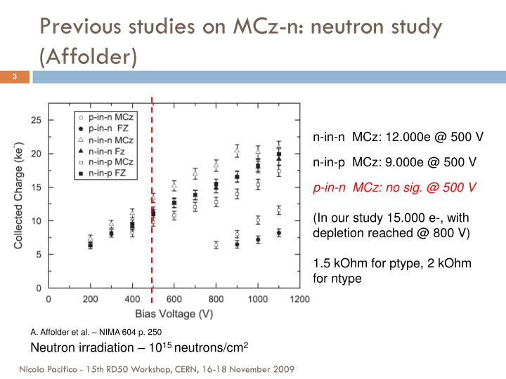 Previous studies on mcz n neutron study affolder