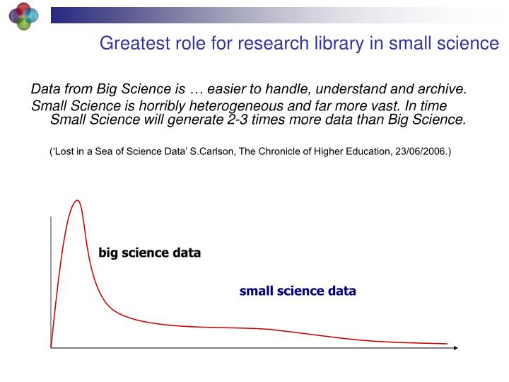 Greatest role for research library in small science