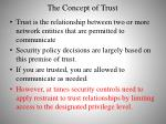 the concept of trust