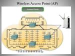 wireless access point ap1