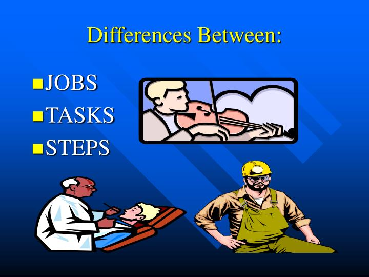 Differences Between: