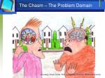 the chasm the problem domain