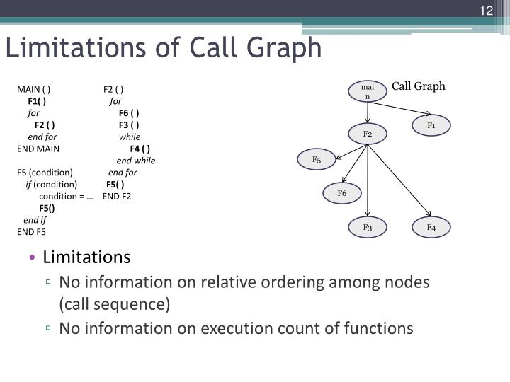 Limitations of Call Graph