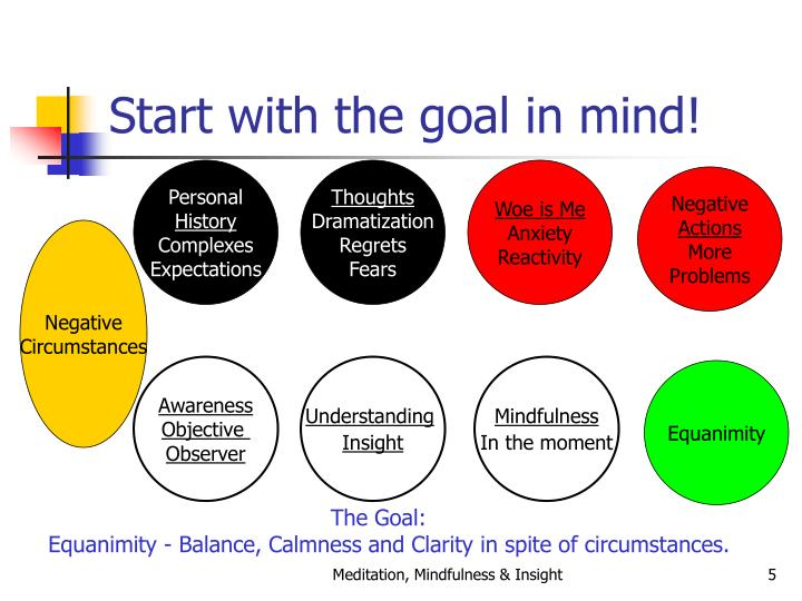 Start with the goal in mind!