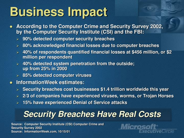 Security Breaches Have Real Costs