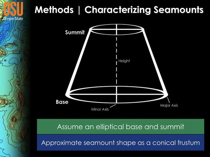 Methods | Characterizing Seamounts