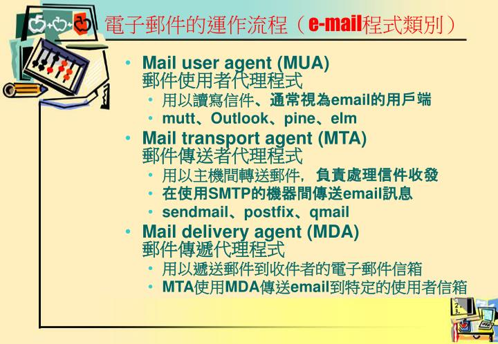 電子郵件的運作流程(