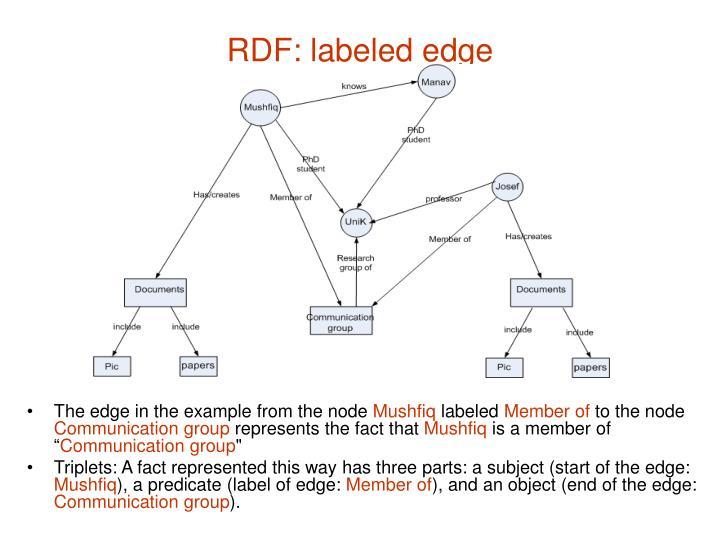 RDF: labeled edge