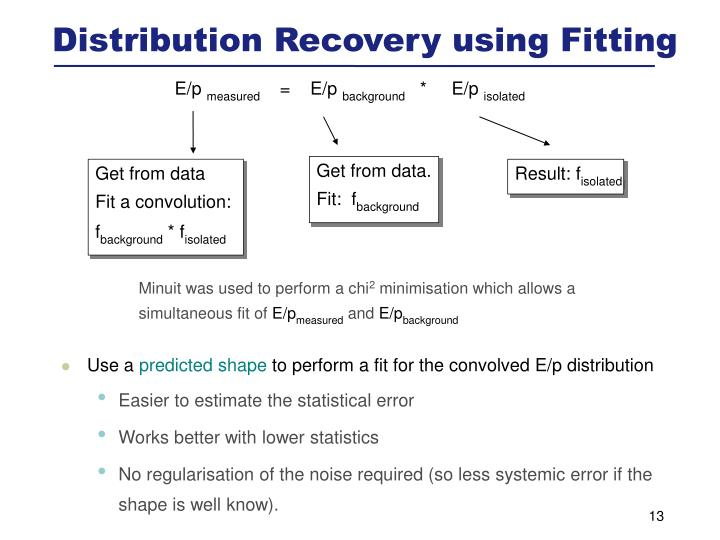 Distribution Recovery using Fitting