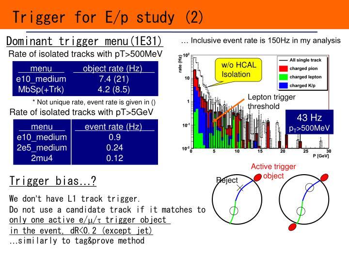 Trigger for E/p study (2)