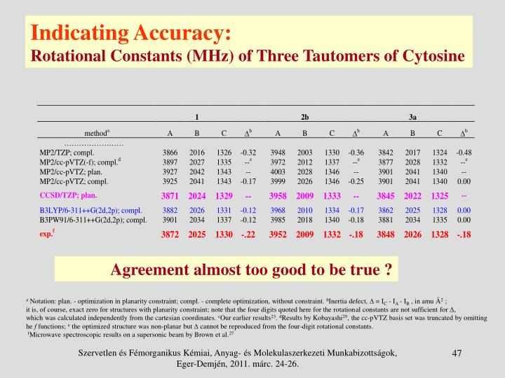 Indicating Accuracy: