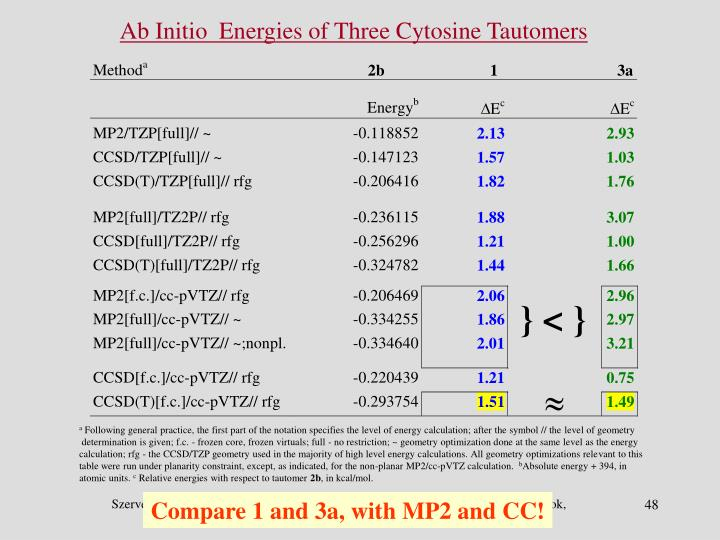 Ab Initio  Energies of Three Cytosine Tautomers