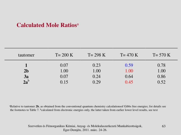 Calculated Mole Ratios