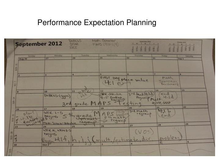 Performance Expectation Planning