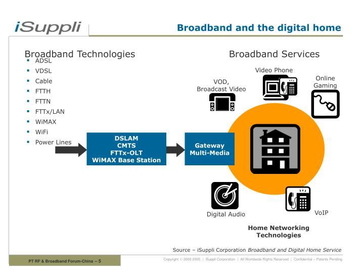 Broadband and the digital home