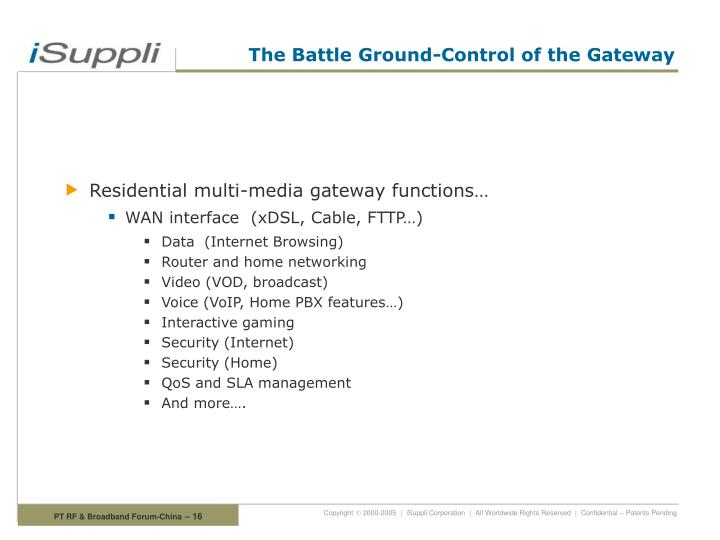 The Battle Ground-Control of the Gateway