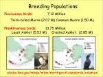 breeding populations