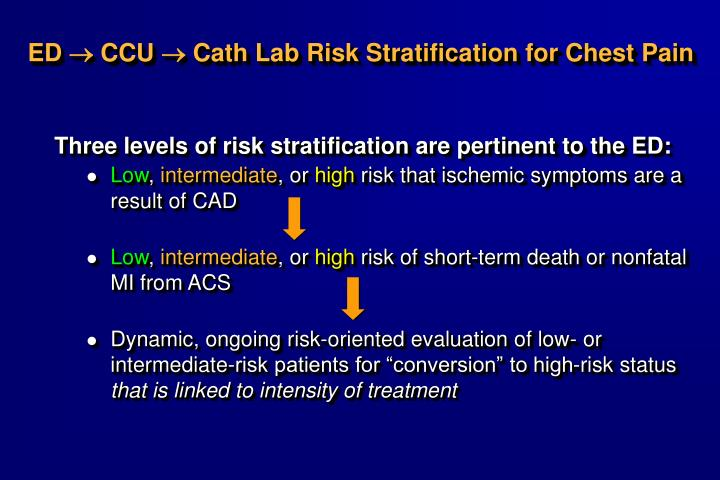 Ed ccu cath lab risk stratification for chest pain