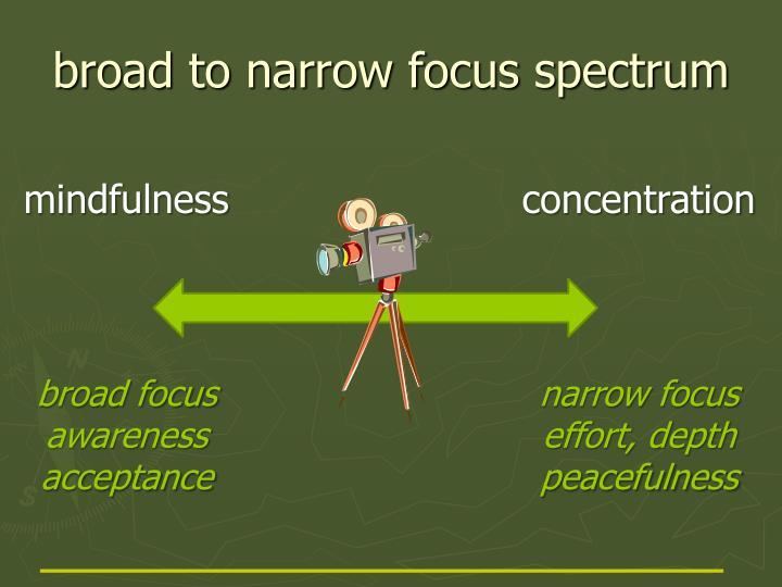 broad to narrow focus spectrum