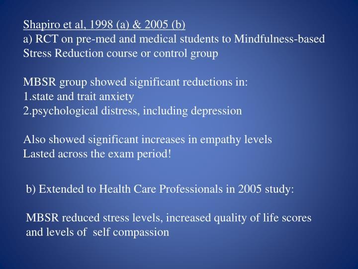 Shapiro et al, 1998 (a) & 2005 (b)