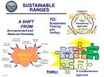 sustainable ranges