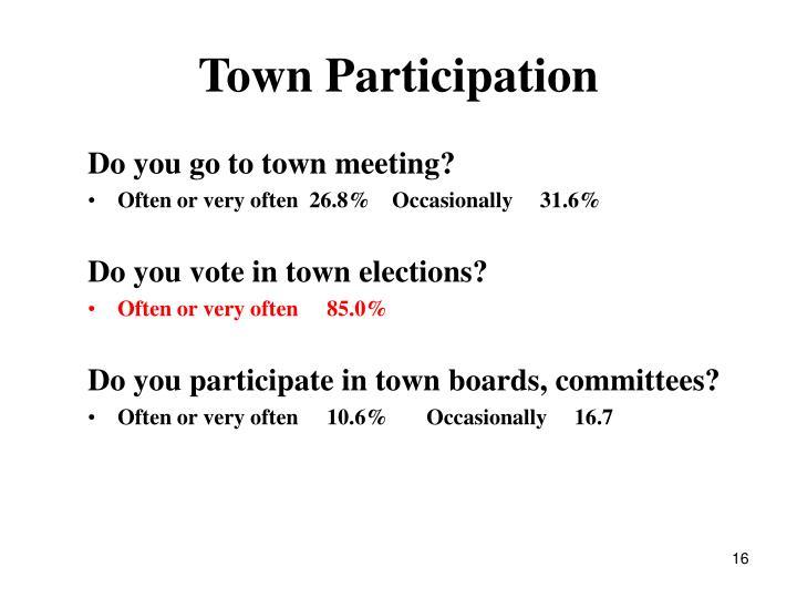 Town Participation