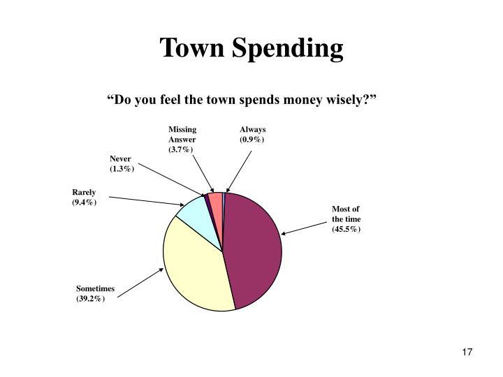 Town Spending