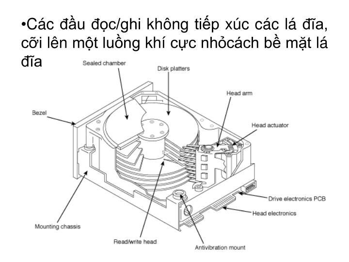 Các đầu đọc/ghi không tiếp xúc các lá đĩa, cỡi lên một luồng khí cực nhỏcách bề mặt lá đĩa