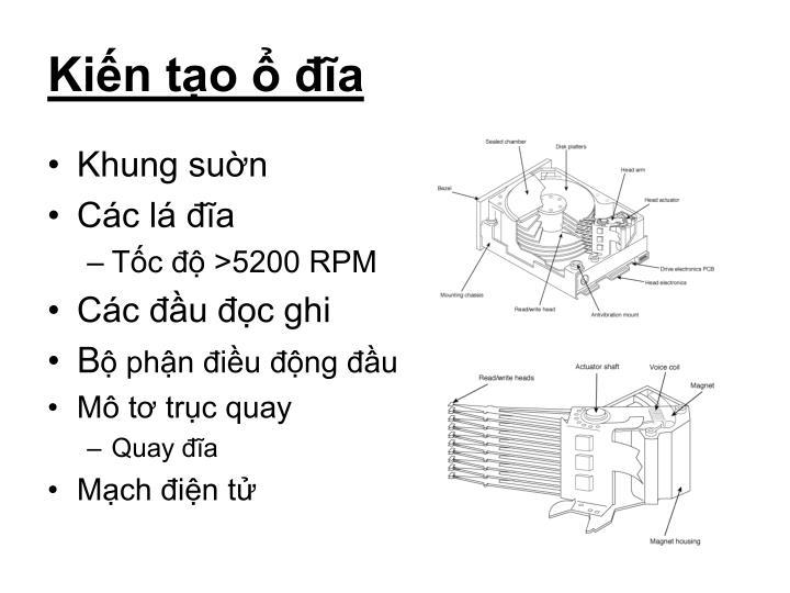Kiến tạo ổ đĩa
